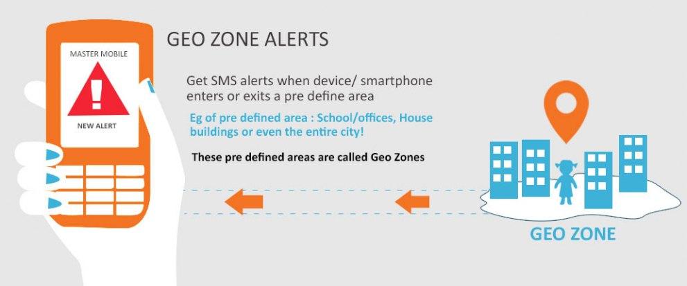 Geo Zone Alert